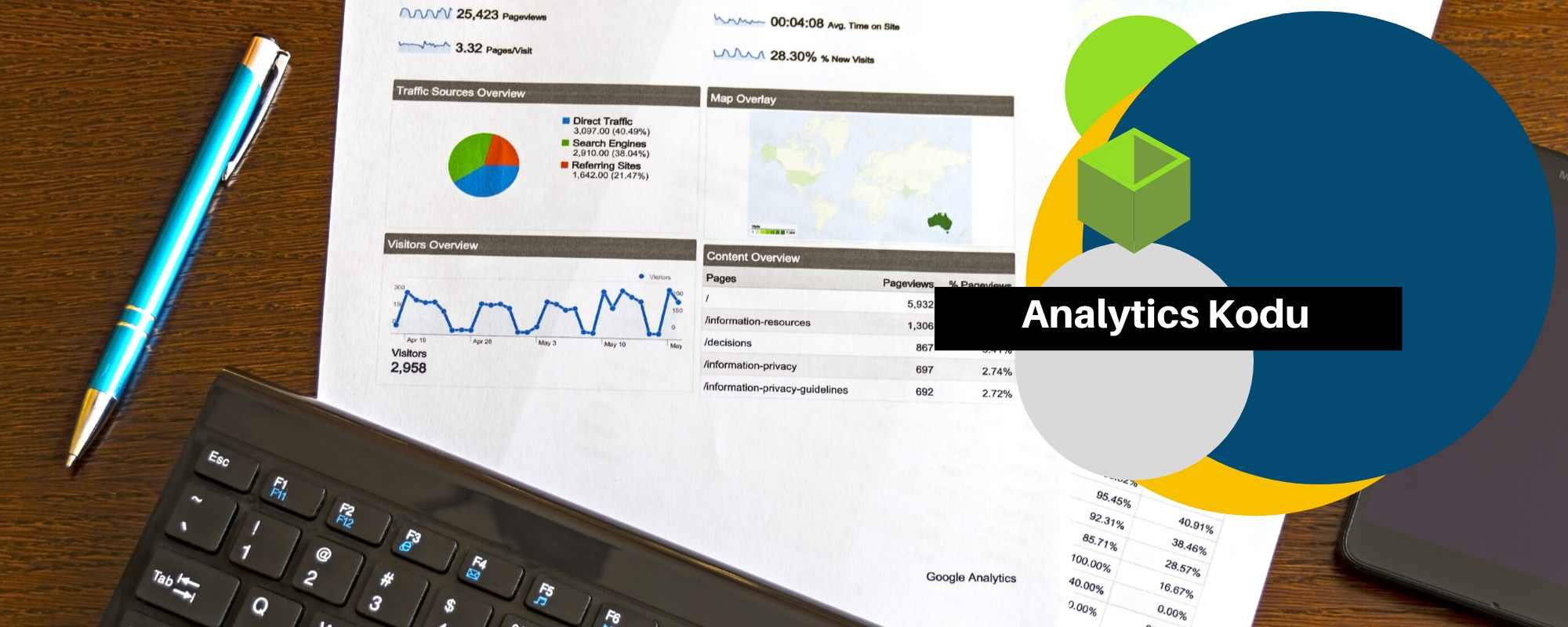 wordpress google Analytics Kodu