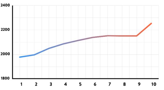 sayfa açılış hızı ve google sıralaması