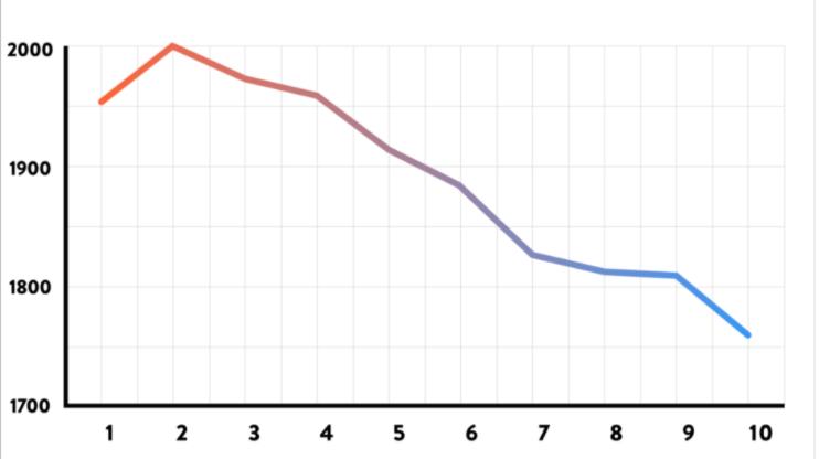 içerik uzunluğu ve Google sıralaması